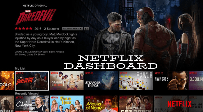 log out of Netflix from Smart Tv